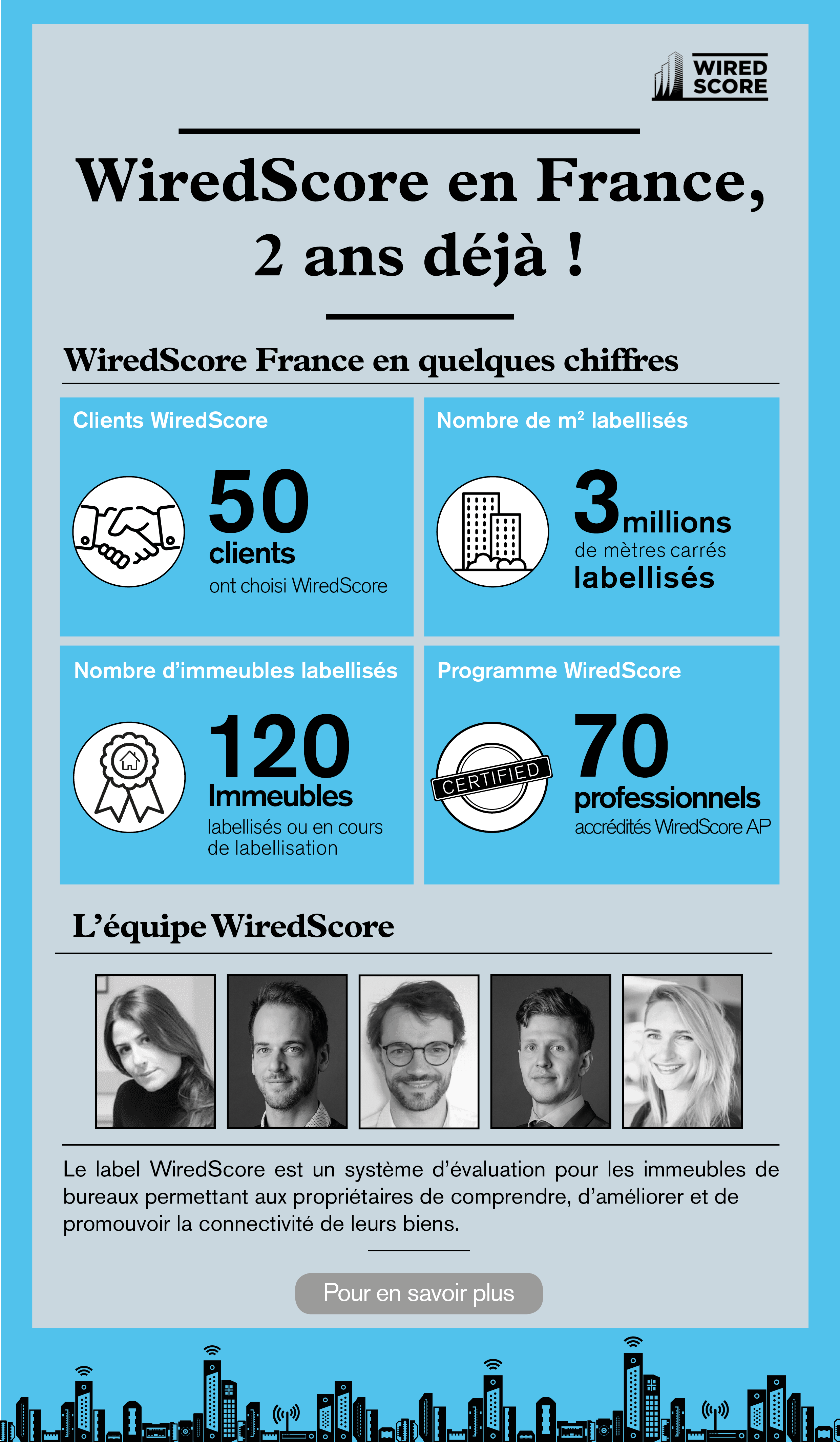 2 ans WiredScore VF image-1
